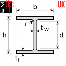 UK Steel - Universal Column