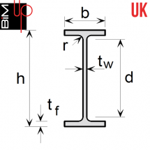 UK Steel - Universal Beam