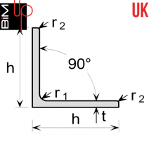 UK Steel - Equal Angles