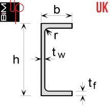 UK Steel - Parallel Flange Channels