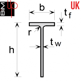 UK Steel - Cut from Universal Beam