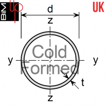 UK Steel - CHS - Cold Formed