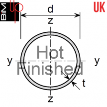 UK Steel - CHS - Hot Formed