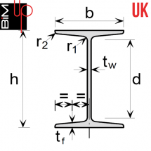 UK Steel - Joists