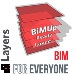BiMUp Ready Layer™
